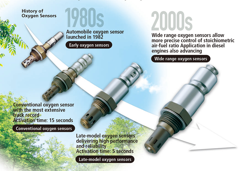 2002 ford escort electrical wiring diagram service shop repair manual ewd 02