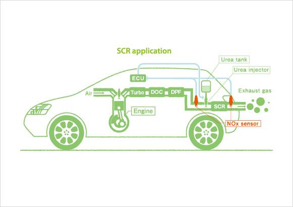 NOx Sensor - Sensors | NGK SPARK PLUG CO , LTD
